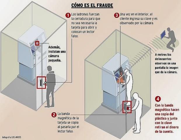 Cajeros seguridad inform tica for Los cajeros automaticos